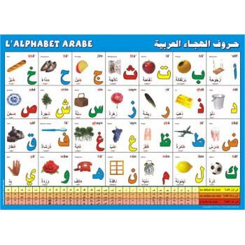 Poster : Alphabet Arabe - Français - Arabe - Phonétique