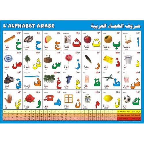 Poster : Alphabet Arabe - Français - Arabe - Phonétique